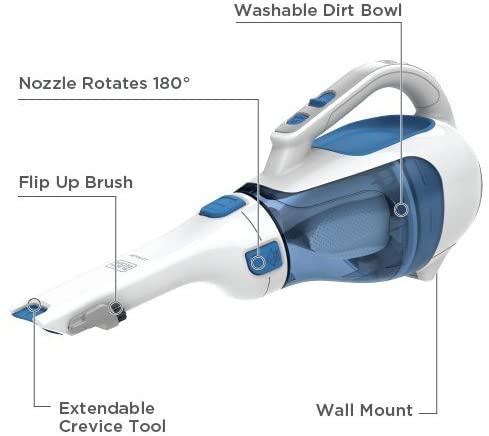 BLACK+DECKER dusbuster Handheld Vacuum